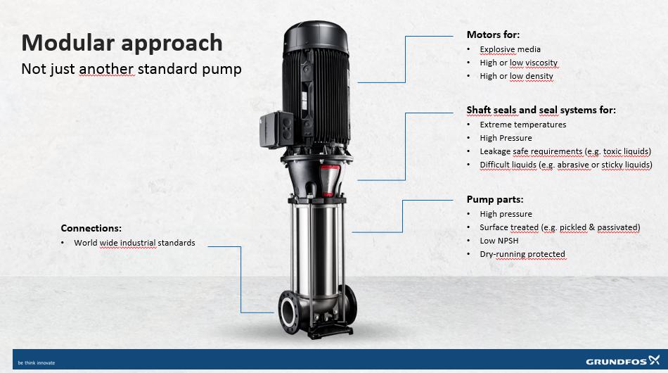 Grundfos New CR Pumps 95, 125, 155, 185, 215 & 255 - PFC eStore